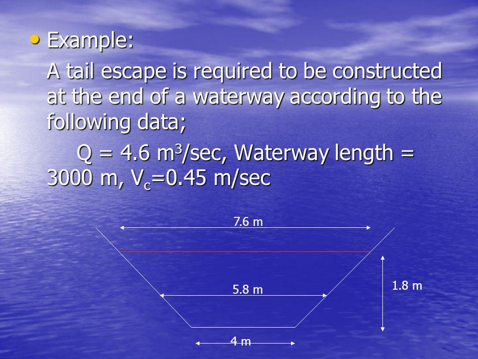 Q = 4.6 m3/sec, Waterway length = 3000 m, Vc=0.45 m/sec