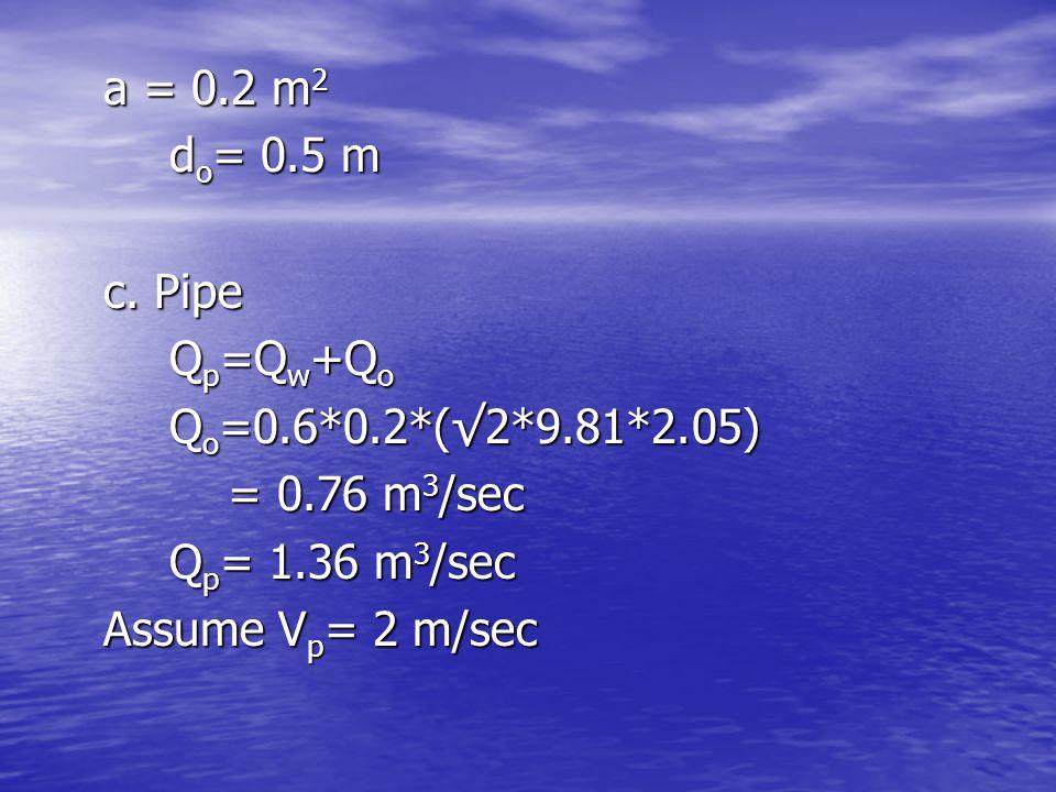 a = 0.2 m2 do= 0.5 m. c. Pipe. Qp=Qw+Qo. Qo=0.6*0.2*(√2*9.81*2.05) = 0.76 m3/sec. Qp= 1.36 m3/sec.