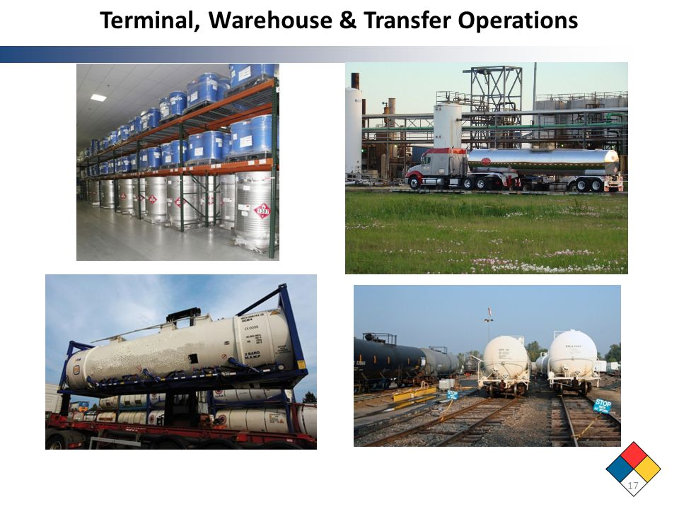 Terminal, Warehouse & Transfer Operations