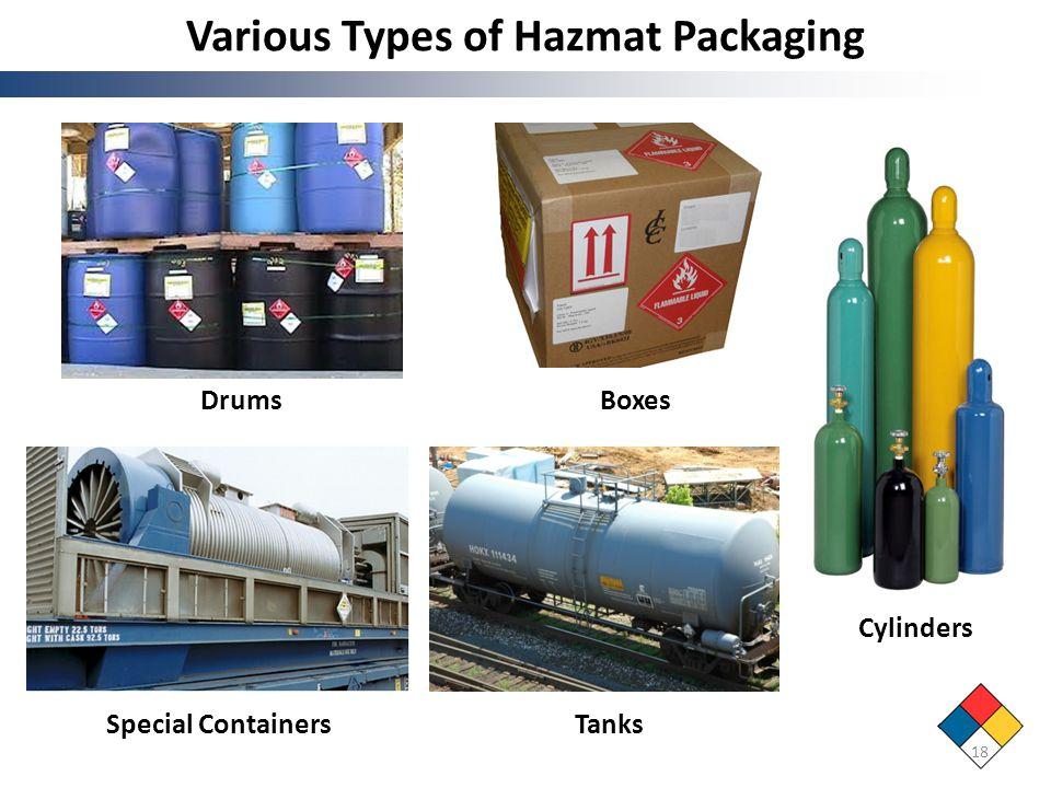 Various Types of Hazmat Packaging