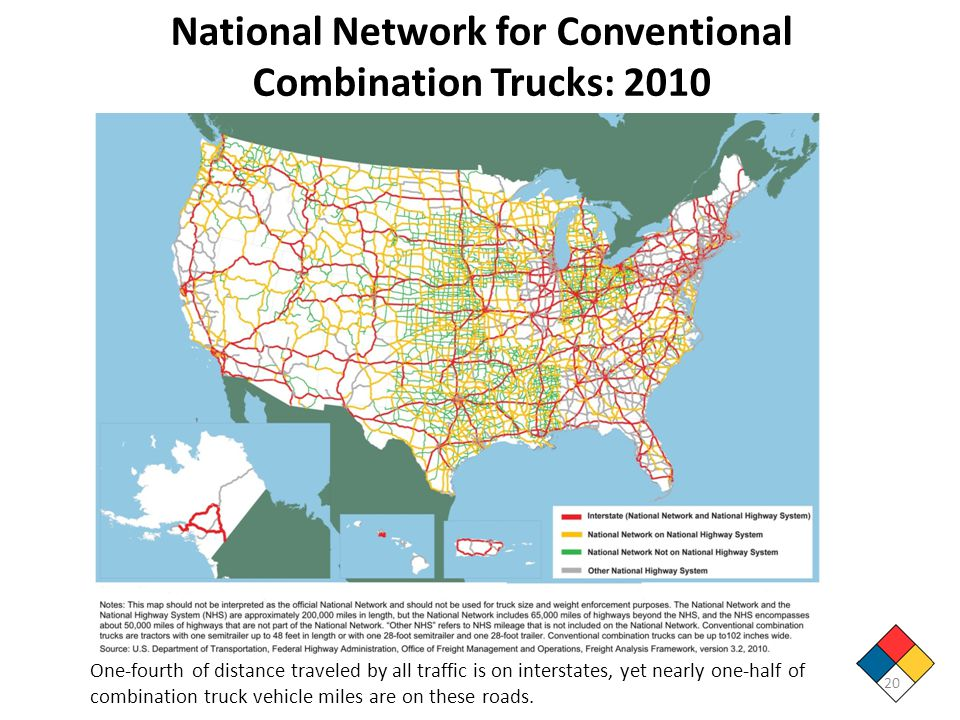 National Network for Conventional