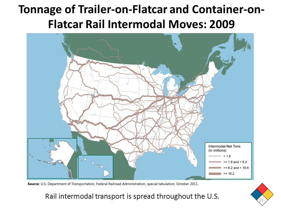 Rail intermodal transport is spread throughout the U.S.