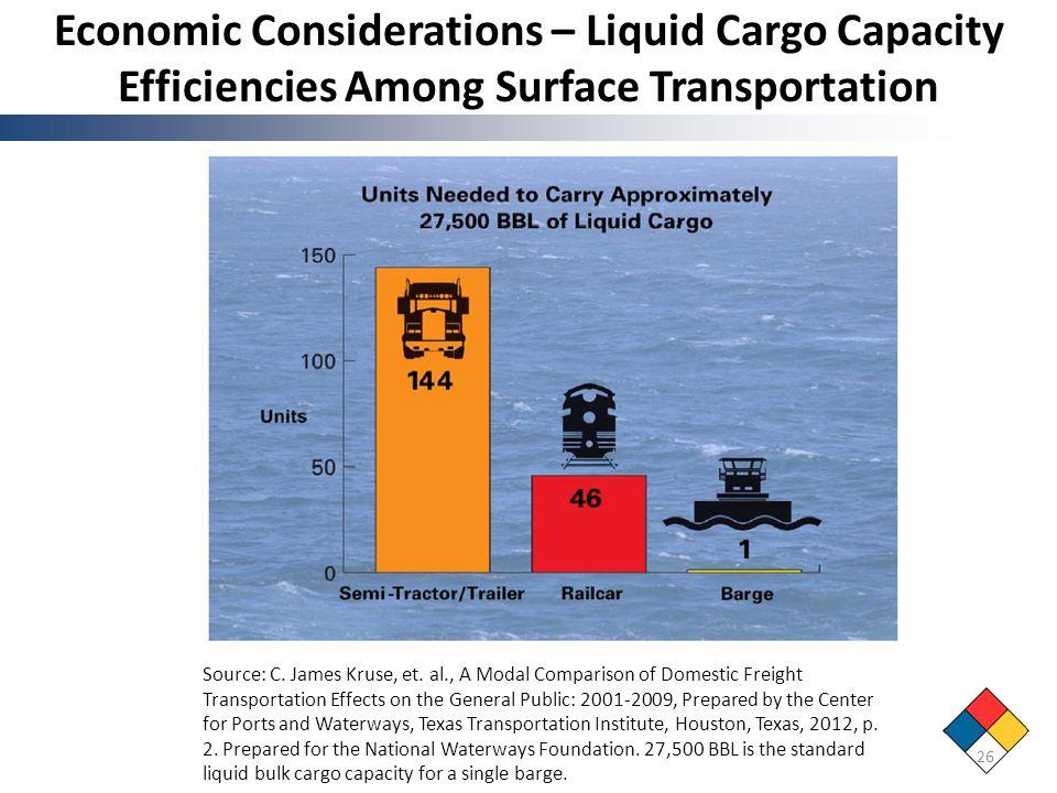 Economic Considerations – Liquid Cargo Capacity Efficiencies Among Surface Transportation