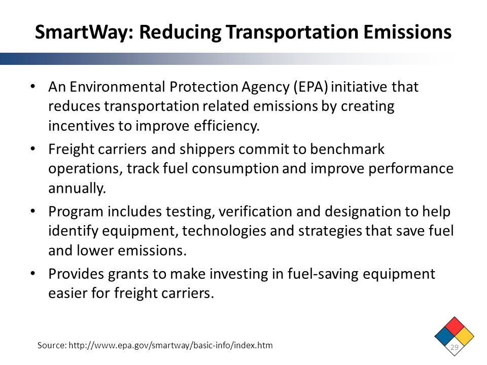 SmartWay: Reducing Transportation Emissions