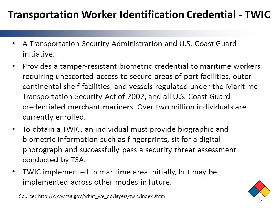 Transportation Worker Identification Credential - TWIC