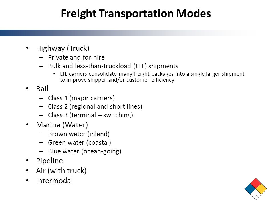 Freight Transportation Modes