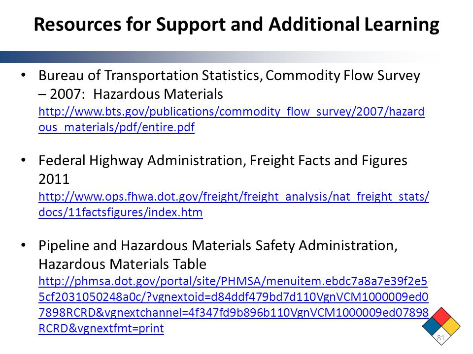 Resources for Support and Additional Learning