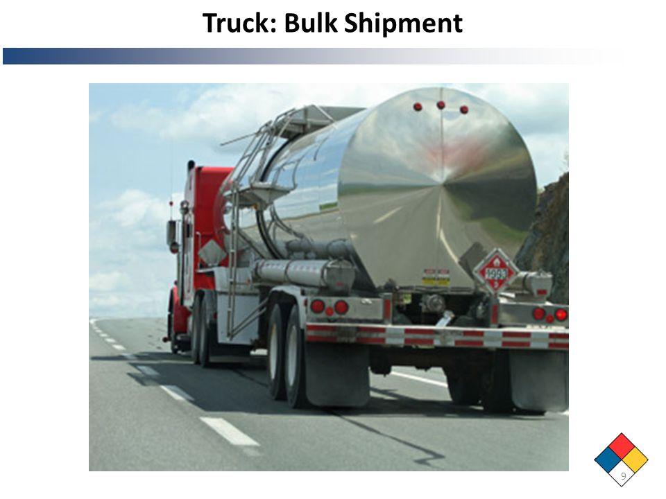 Truck: Bulk Shipment