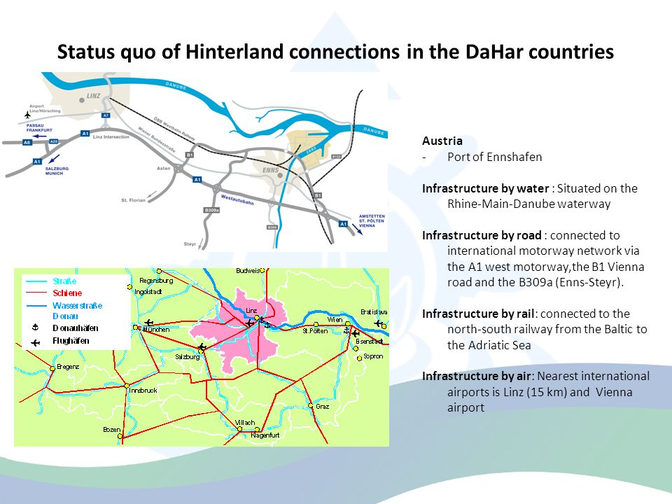 Status quo of Hinterland connections in the DaHar countries