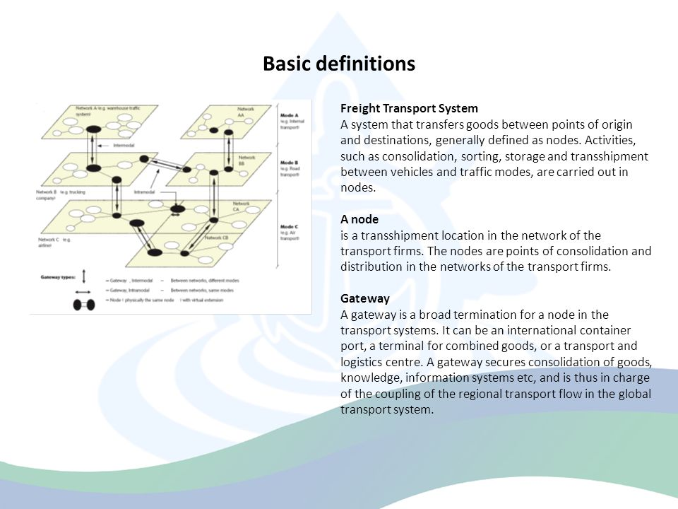 Basic definitions Freight Transport System