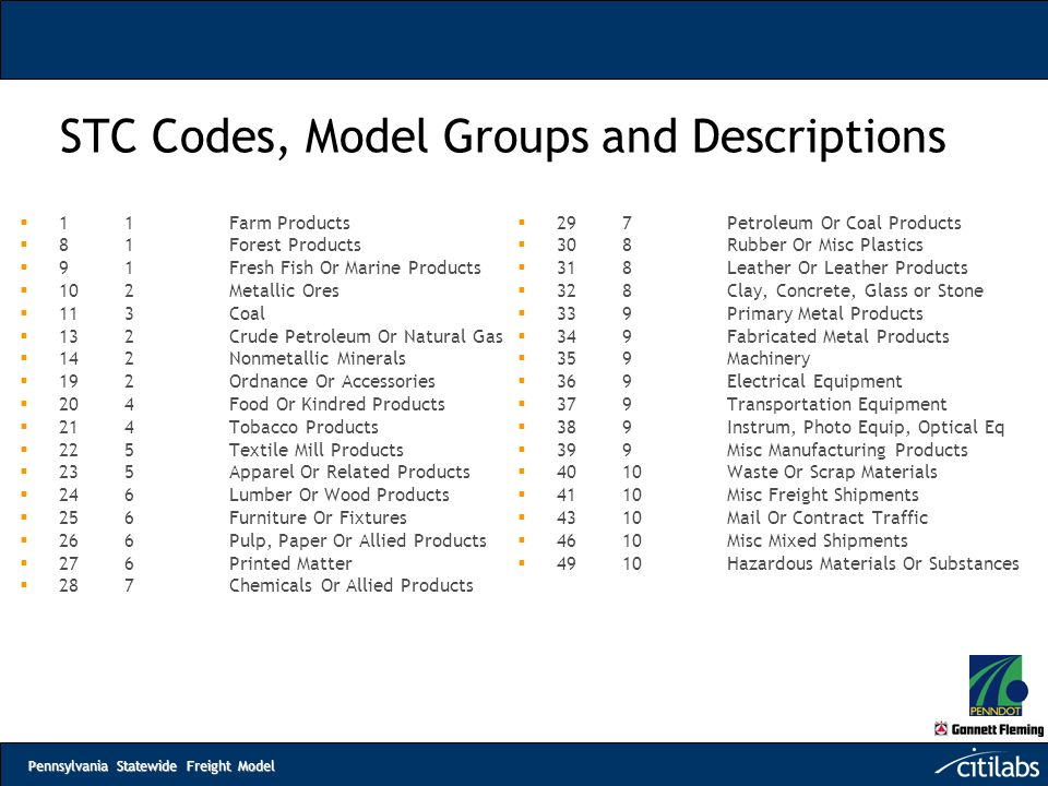 STC Codes, Model Groups and Descriptions