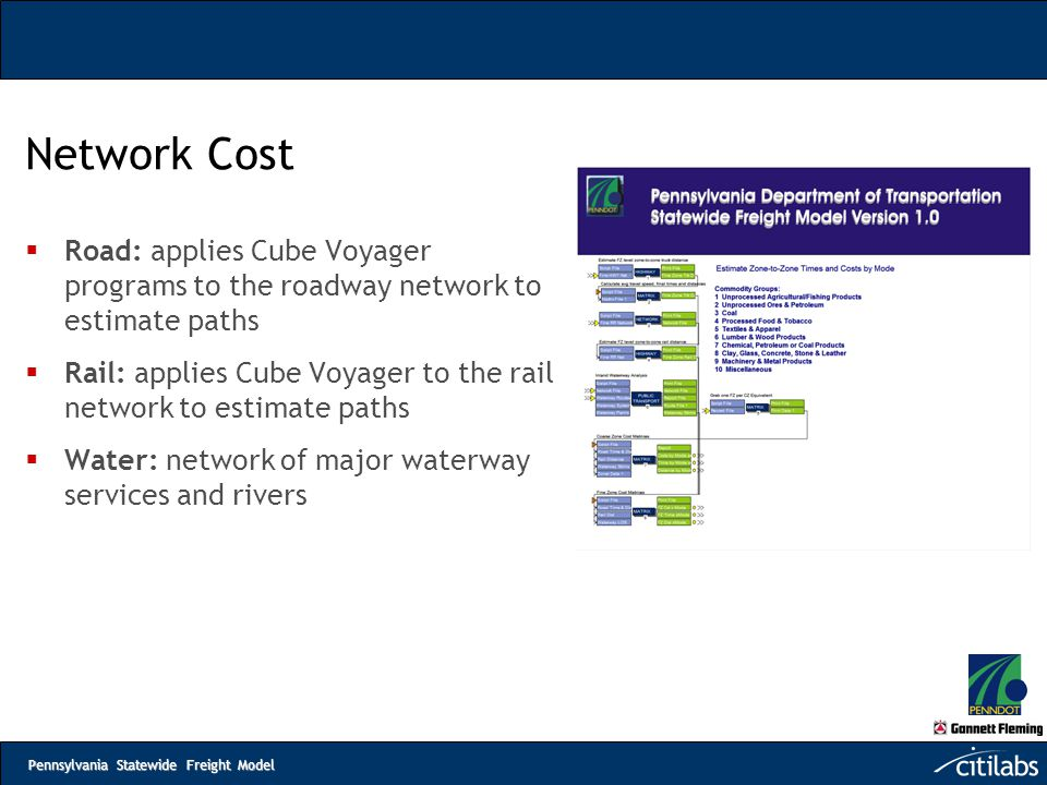 Network Cost Road: applies Cube Voyager programs to the roadway network to estimate paths.