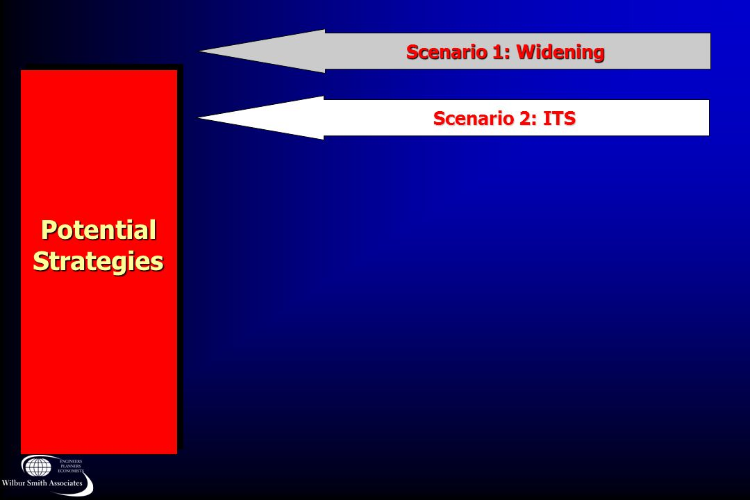 Scenario 1: Widening Potential Strategies Scenario 2: ITS