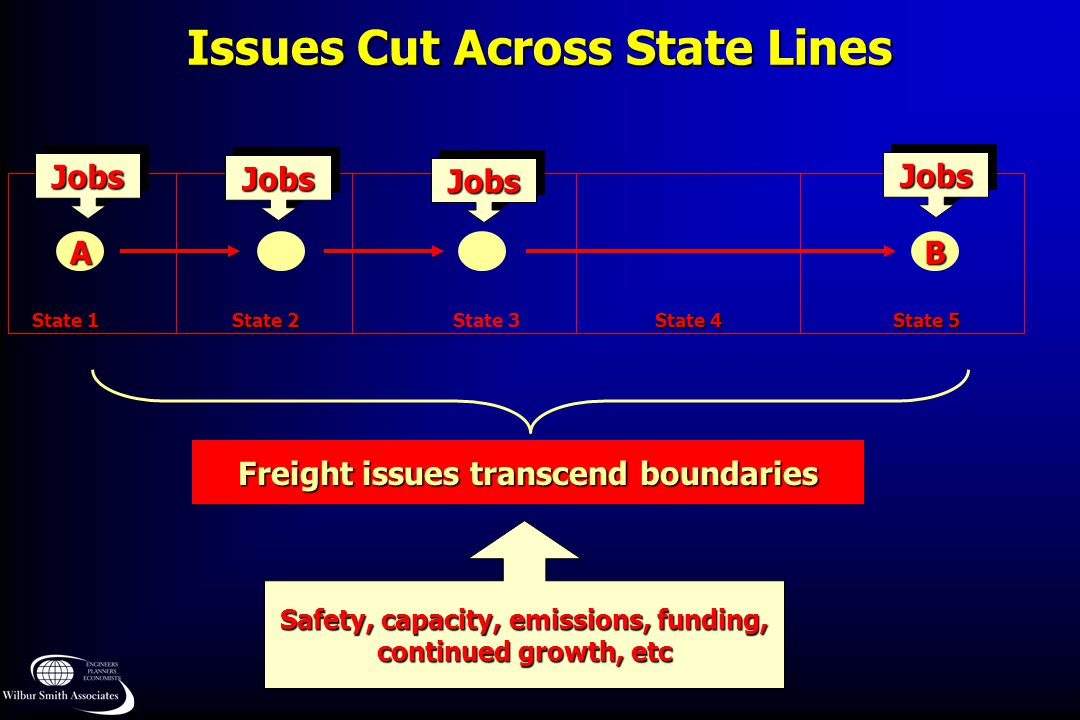 Issues Cut Across State Lines