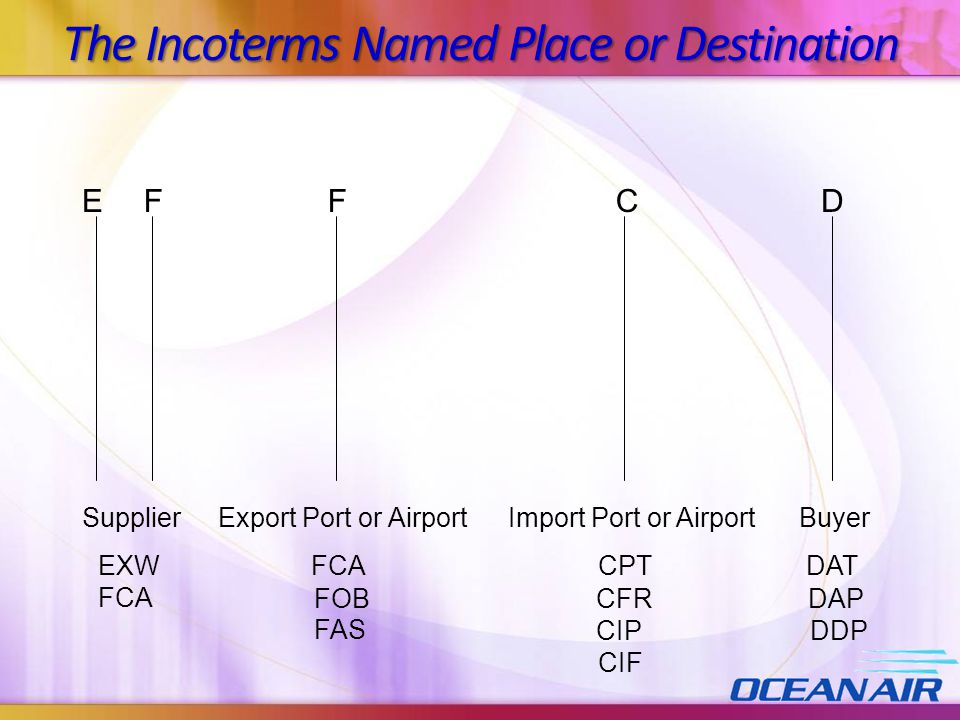 The Incoterms Named Place or Destination