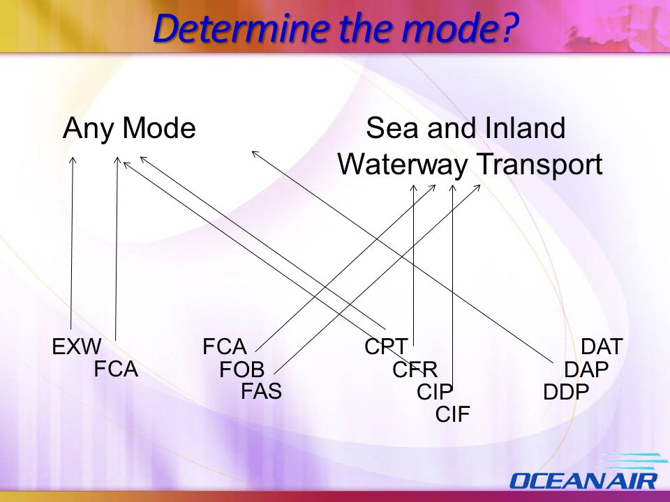Determine the mode Any Mode Sea and Inland Waterway Transport EXW FCA