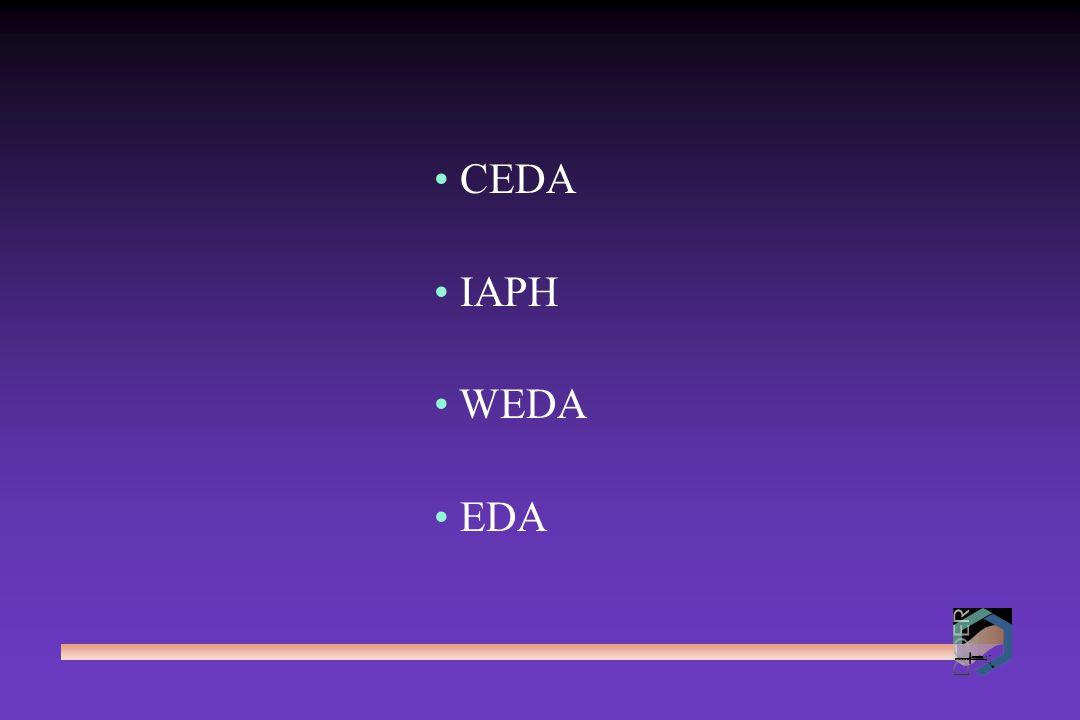 CEDA IAPH WEDA EDA