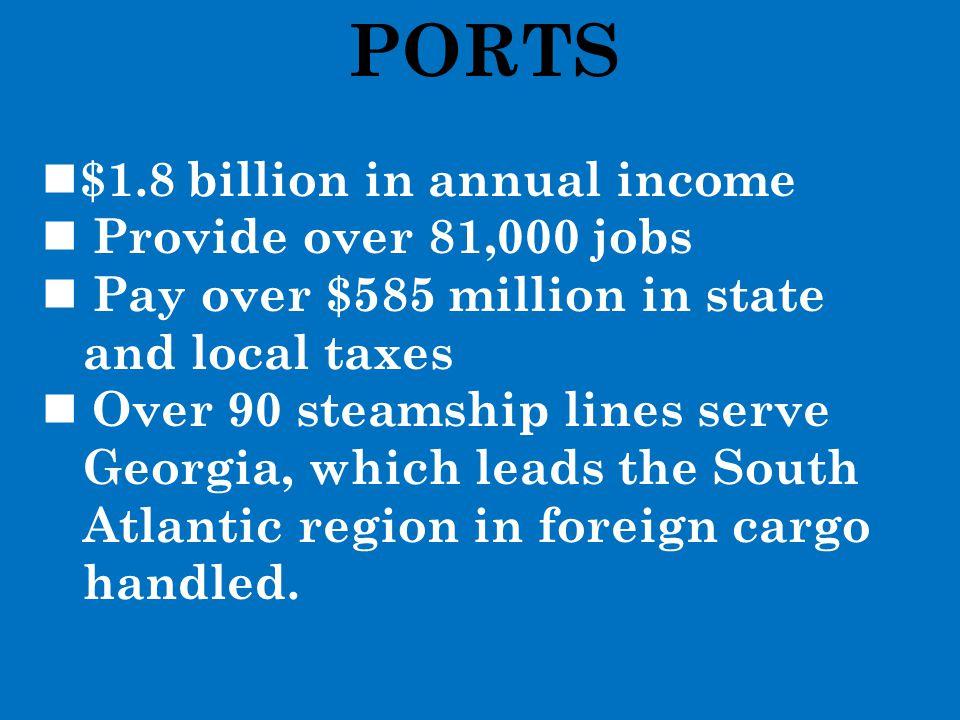 PORTS $1.8 billion in annual income  Provide over 81,000 jobs