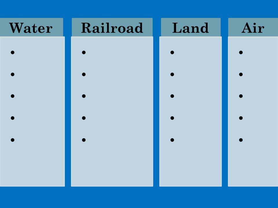 Water Railroad Land Air