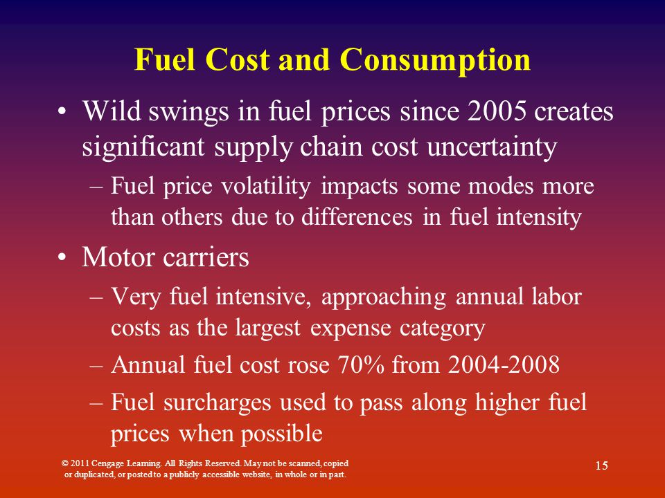 Fuel Cost and Consumption