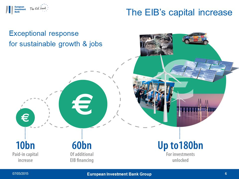 The EIB's capital increase