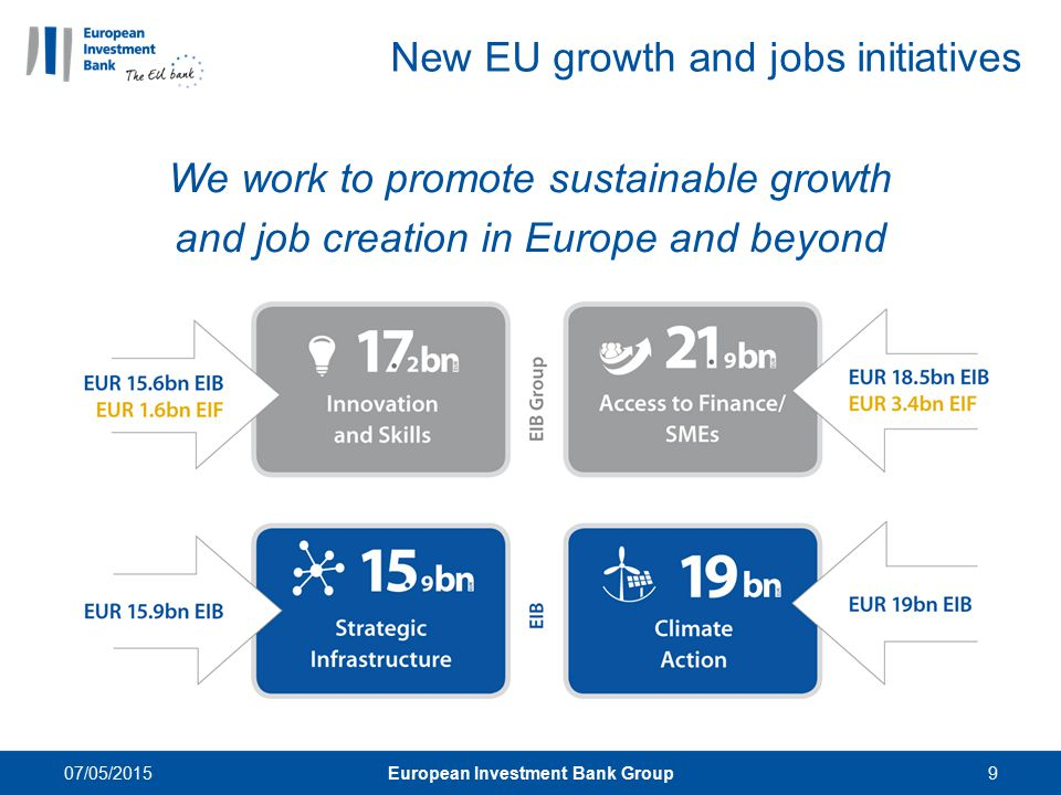 New EU growth and jobs initiatives