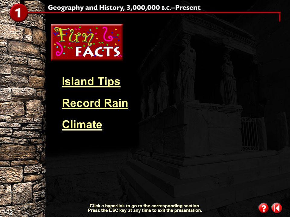 Island Tips Record Rain Climate Fun Facts Contents 2