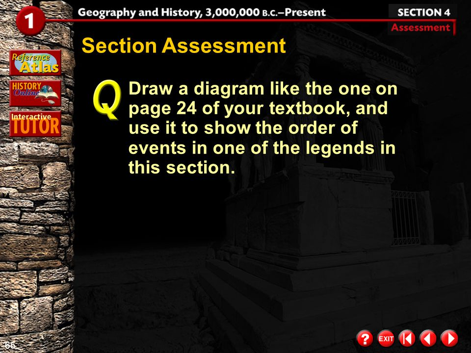 Section Assessment