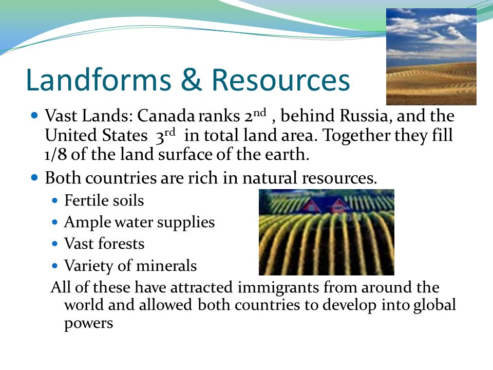 Landforms & Resources