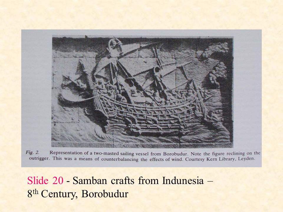 Slide 20 - Samban crafts from Indunesia –