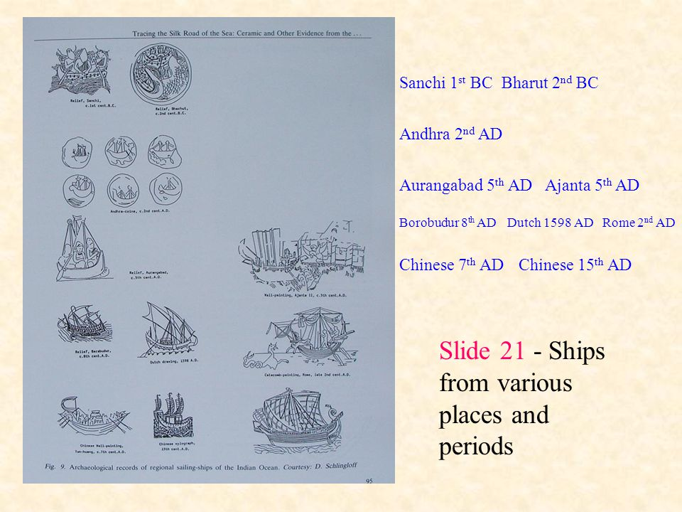 Slide 21 - Ships from various places and periods