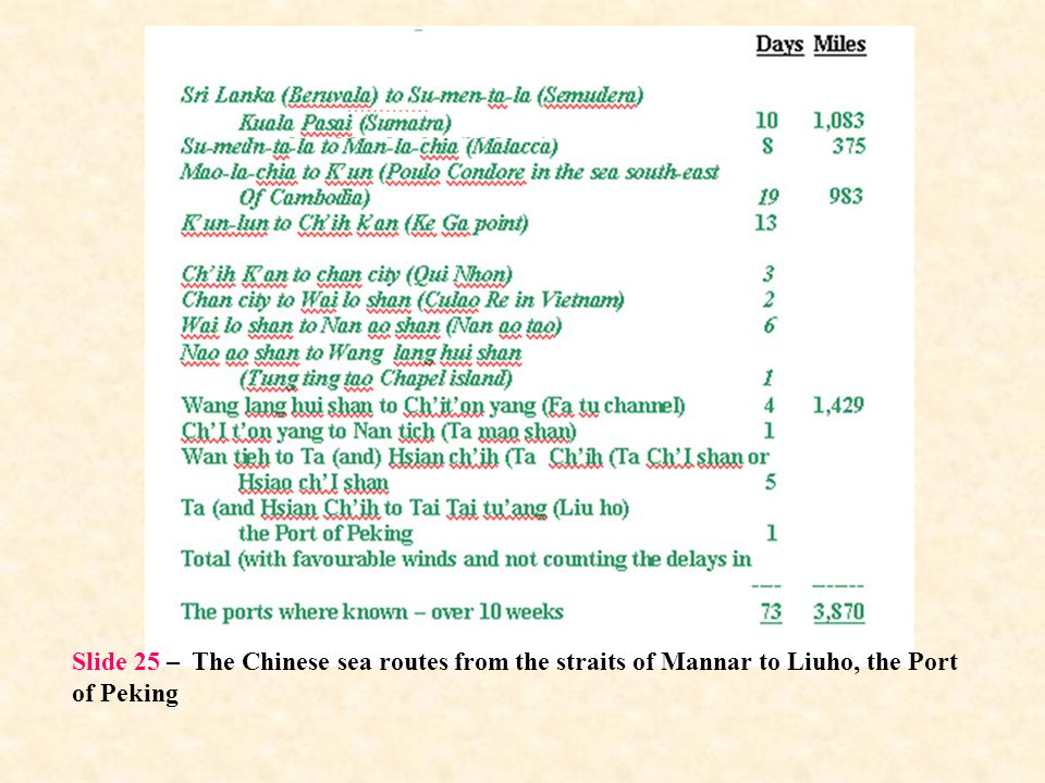 Slide 25 – The Chinese sea routes from the straits of Mannar to Liuho, the Port of Peking