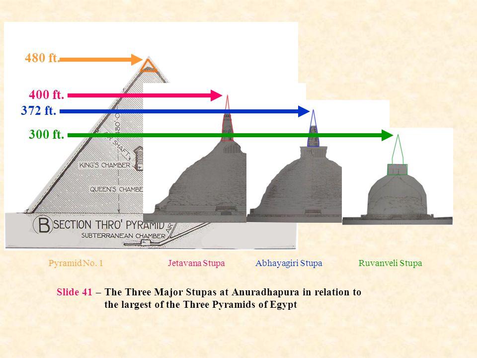 480 ft. 400 ft. 372 ft. 300 ft. Pyramid No. 1. Jetavana Stupa. Abhayagiri Stupa. Ruvanveli Stupa.
