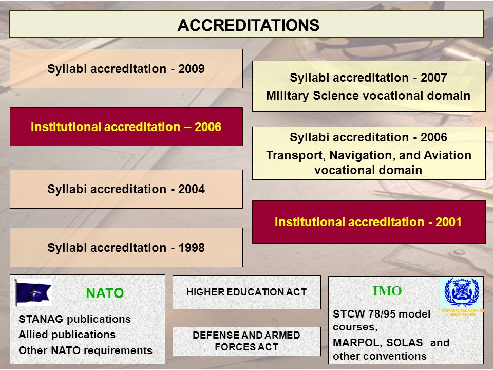ACCREDITATIONS NATO IMO INTERNATIONAL MARITIME ORGANIZATION