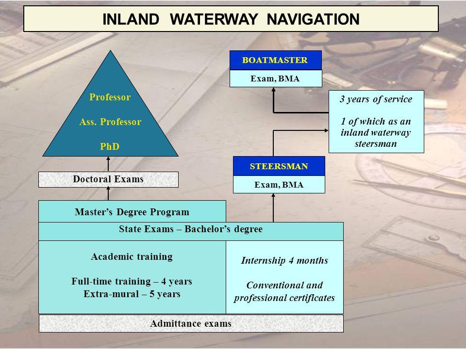 INLAND WATERWAY NAVIGATION