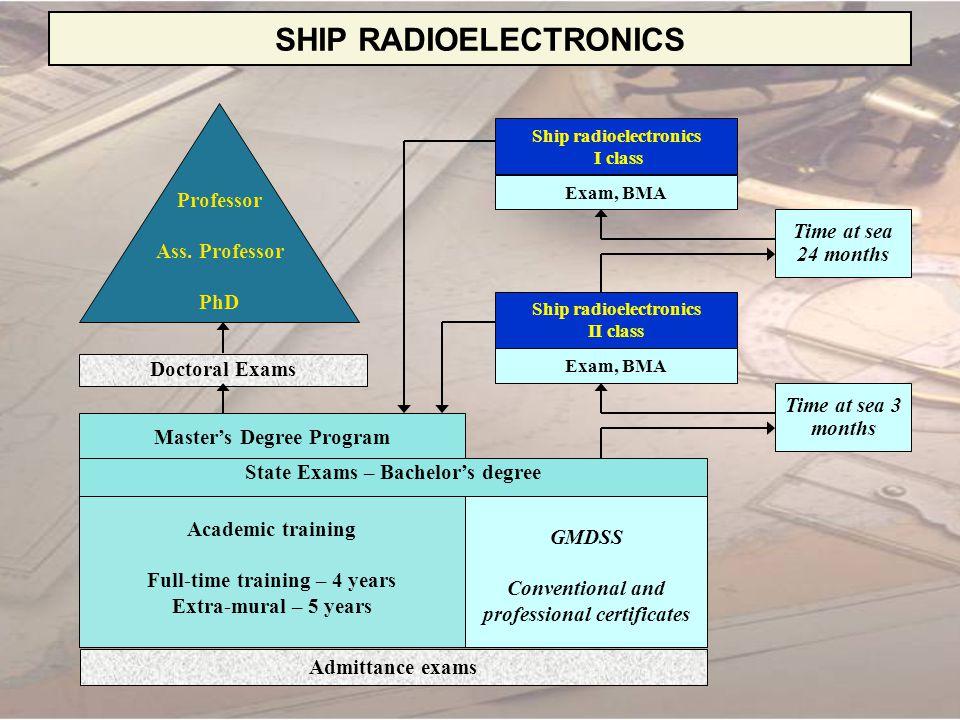 SHIP RADIOELECTRONICS