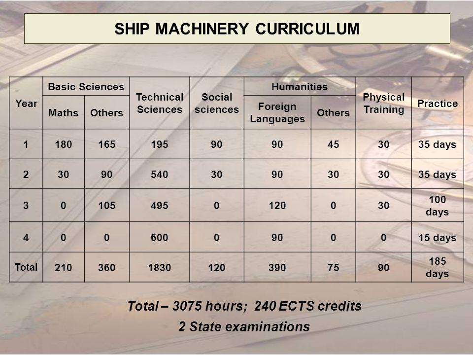 SHIP MACHINERY CURRICULUM