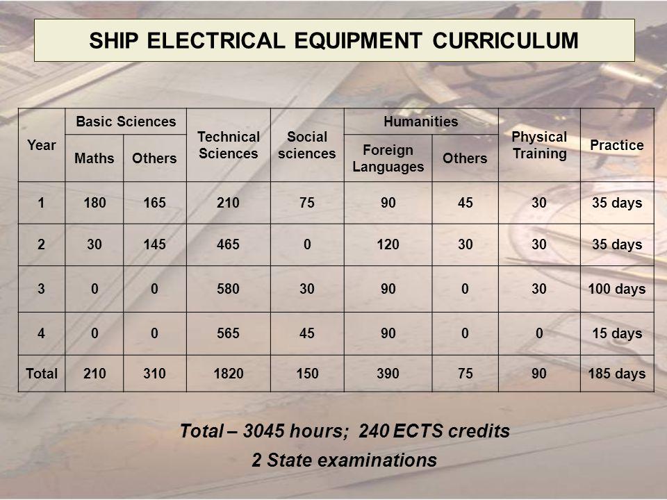SHIP ELECTRICAL EQUIPMENT CURRICULUM