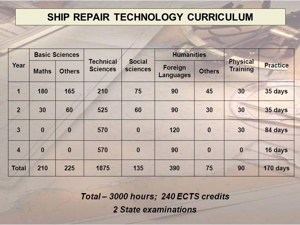 SHIP REPAIR TECHNOLOGY CURRICULUM