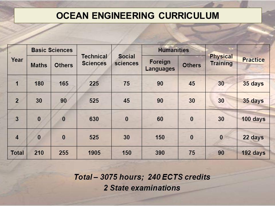 OCEAN ENGINEERING CURRICULUM