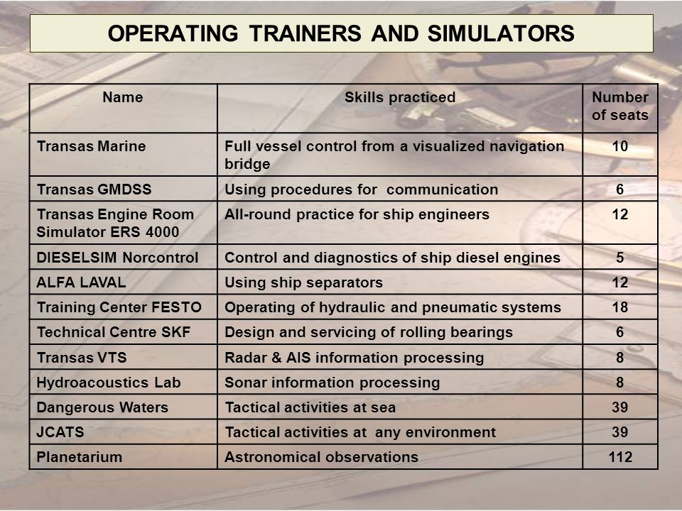 OPERATING TRAINERS AND SIMULATORS