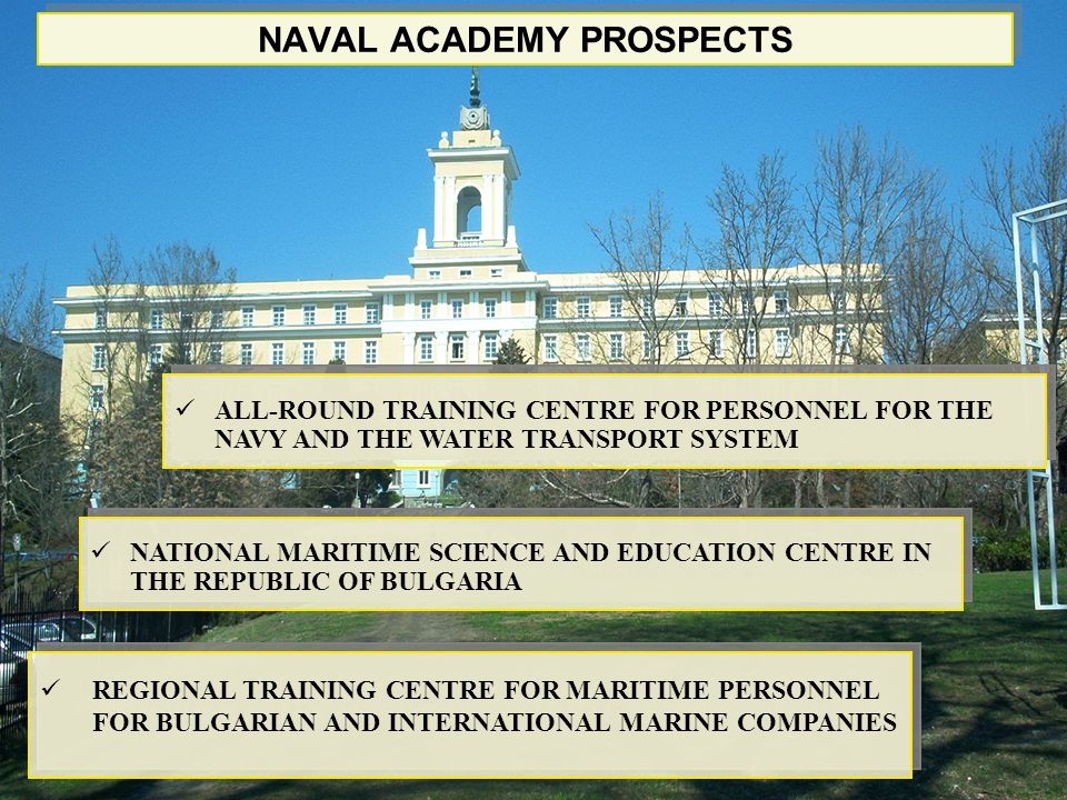 NAVAL ACADEMY PROSPECTS
