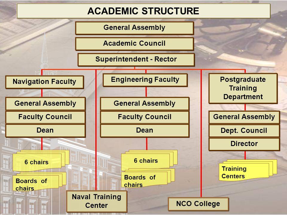 Superintendent - Rector Postgraduate Training Department