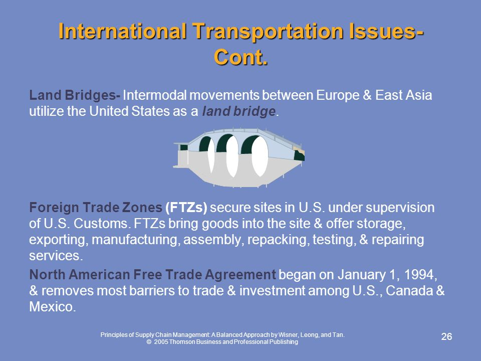 International Transportation Issues- Cont.