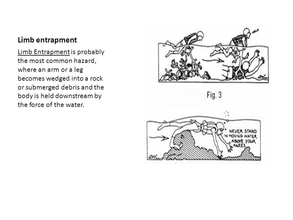 Limb entrapment