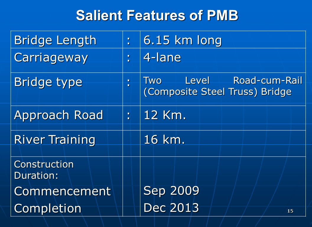 Salient Features of PMB