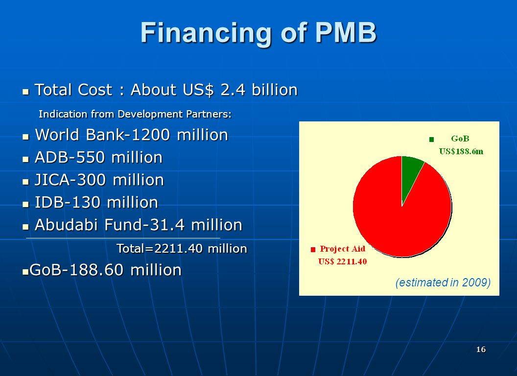 Financing of PMB Total Cost : About US$ 2.4 billion