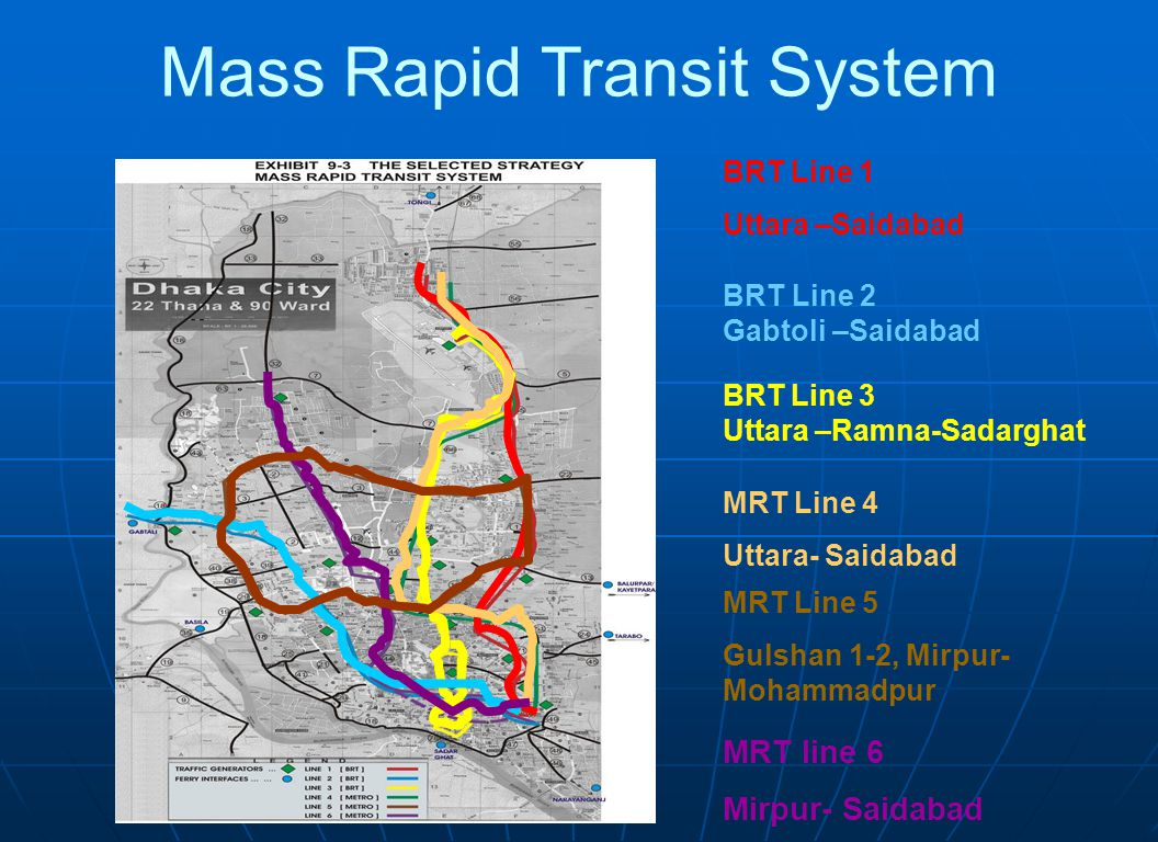 Mass Rapid Transit System