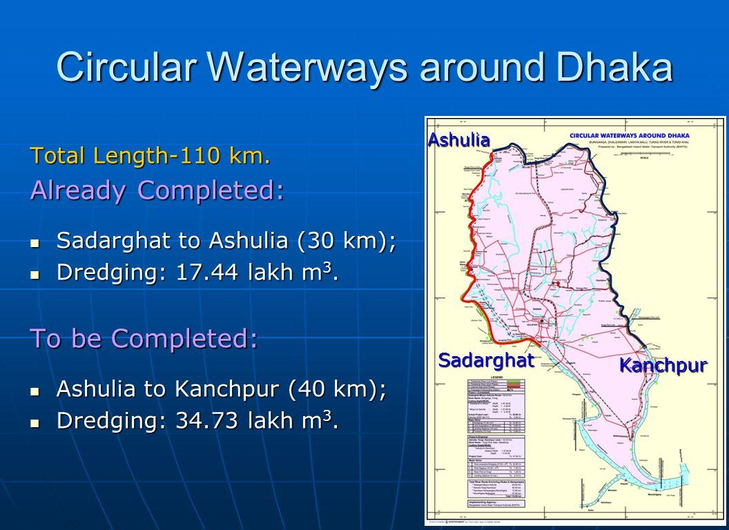 Circular Waterways around Dhaka