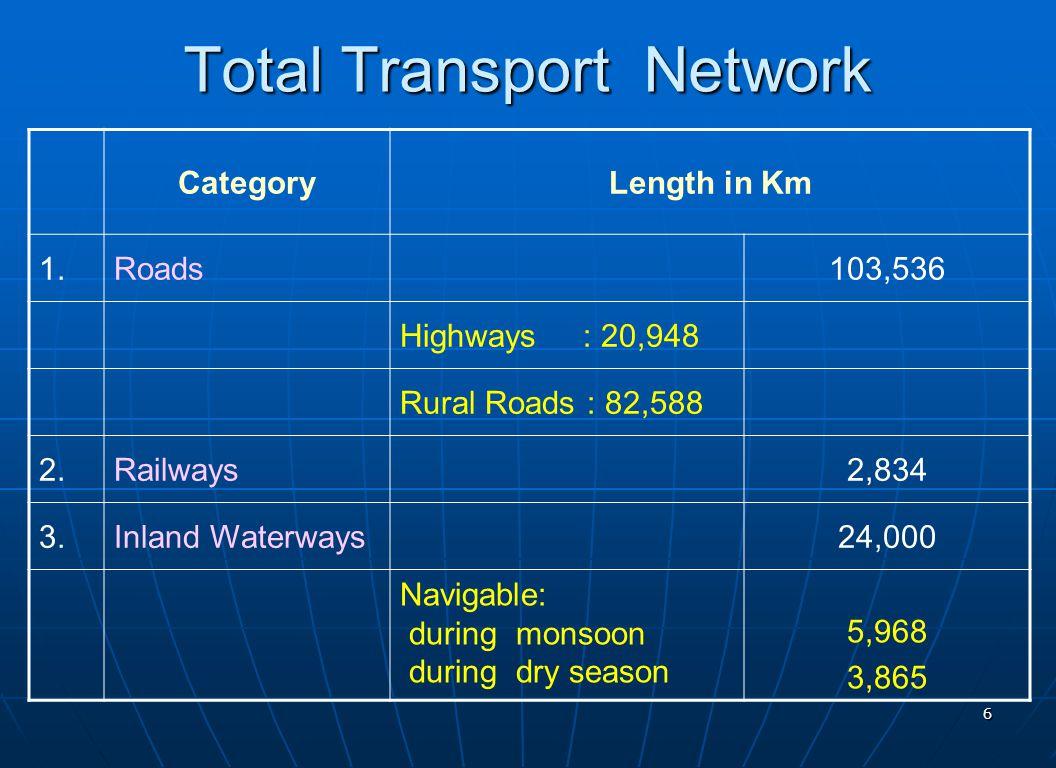 Total Transport Network